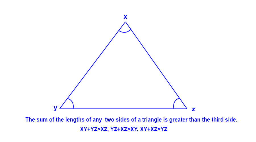 external angle property - Solutions for Class 7 Maths Chapter 6 The Triangle & Properties of Triangles