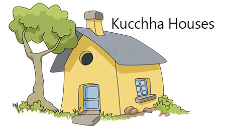 NCERT & CBSE class 2 Environmental Science Houses we live in (EVS)