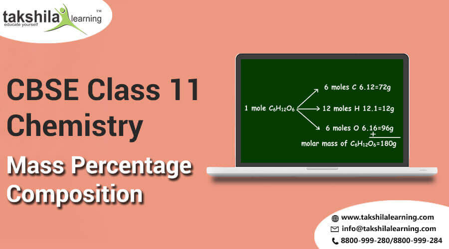 Ncert Solutions For Class 11 Chemistry Mass Percentage