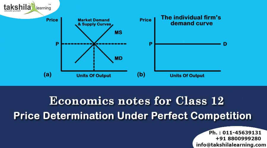 Economics Notes For Class 12 - Price Determination Under Perfect Competition