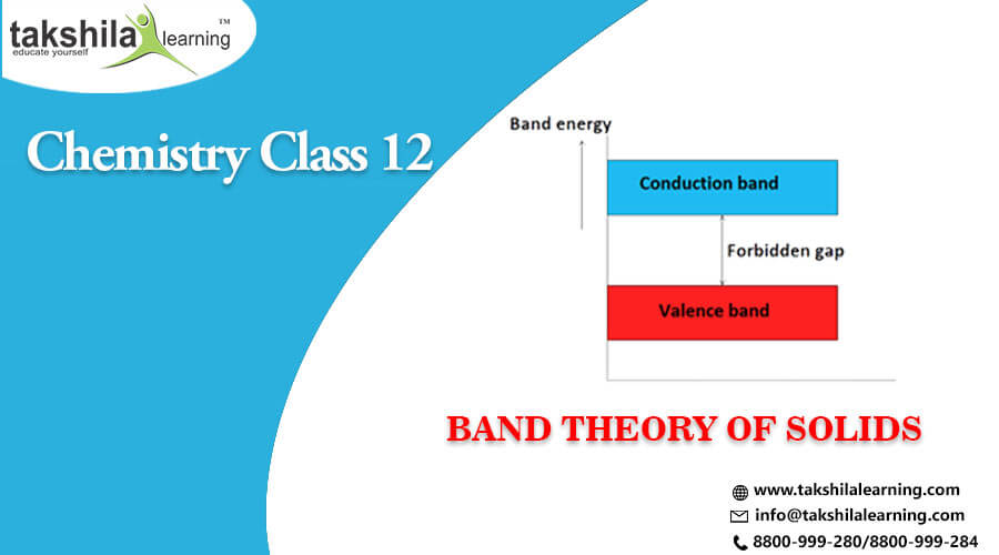 NCERT Solutions for Class 12 Chemistry Band Theory of Solids