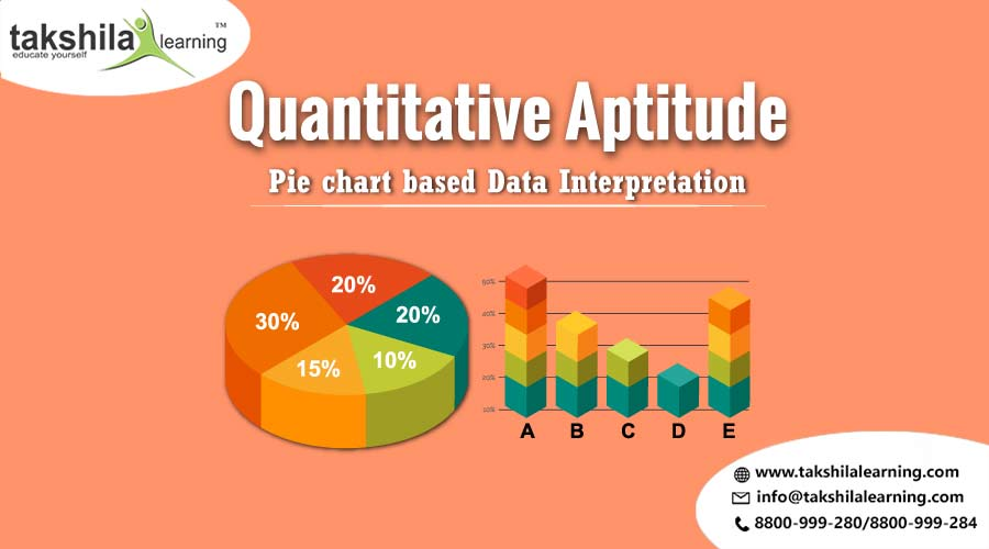 Pie Charts Data Interpretation Questions and Answers