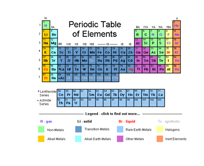 NCERT & CBSE Class 11 Chemistry MODERN PERIODIC TABLE