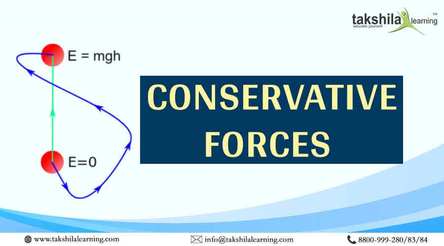 Conservative forces - Class 11 Physics notes