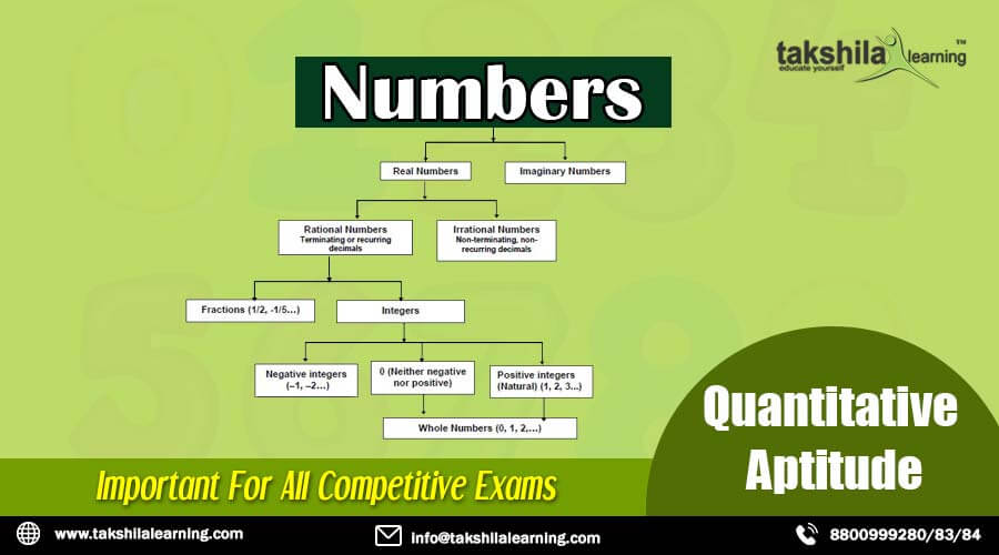 Learn Numbers System With Notes - (Number System aptitude tricks)