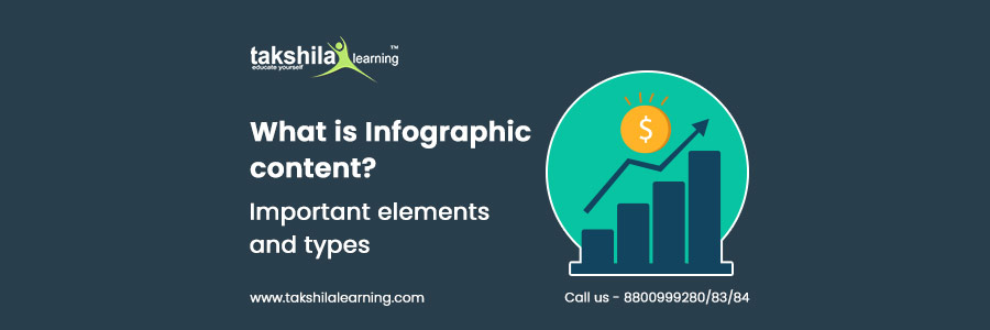 What is Infographic Content? Important Elements And Types