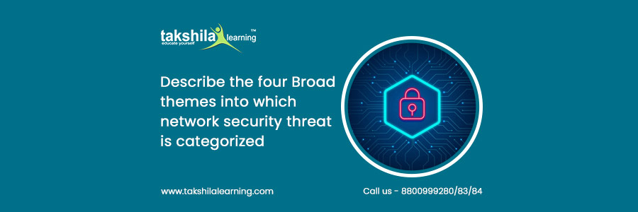 What are the Four Broad Themes Types of Network Security Threats?